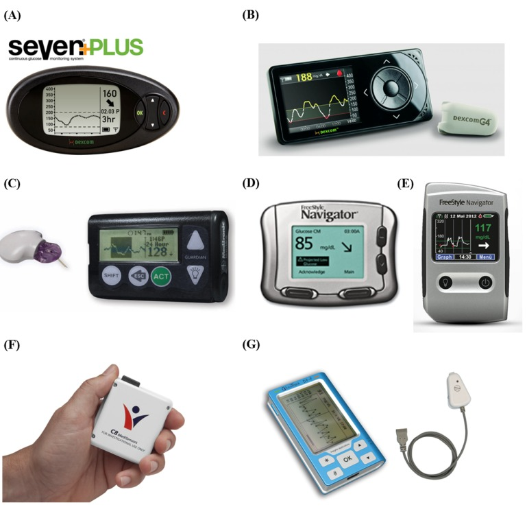 Continuous glucose monitoring systems (CGMS)